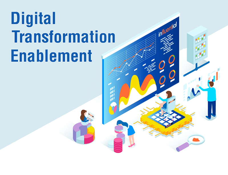 Digital Transformation Enablement | Influential Training and Services